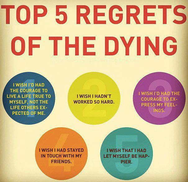 regrets-of-the-dying